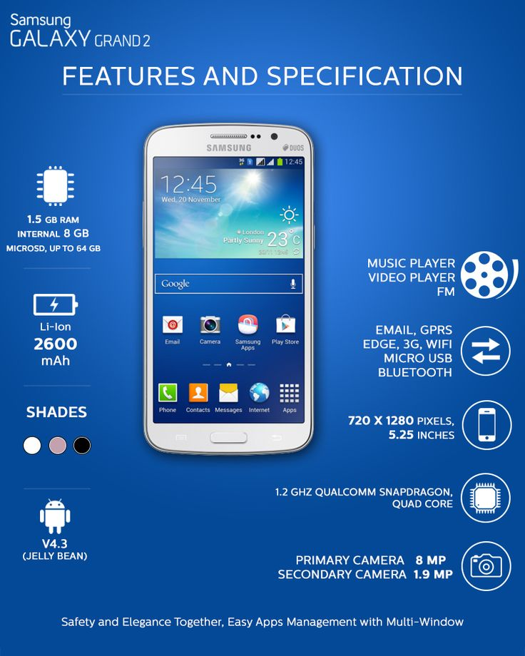 #Samsung #Galaxy Grand 2 : Features and Specification