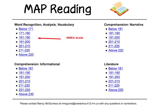 Map Test Scores For 2nd Grade grade level conversion chart for nwea map mat