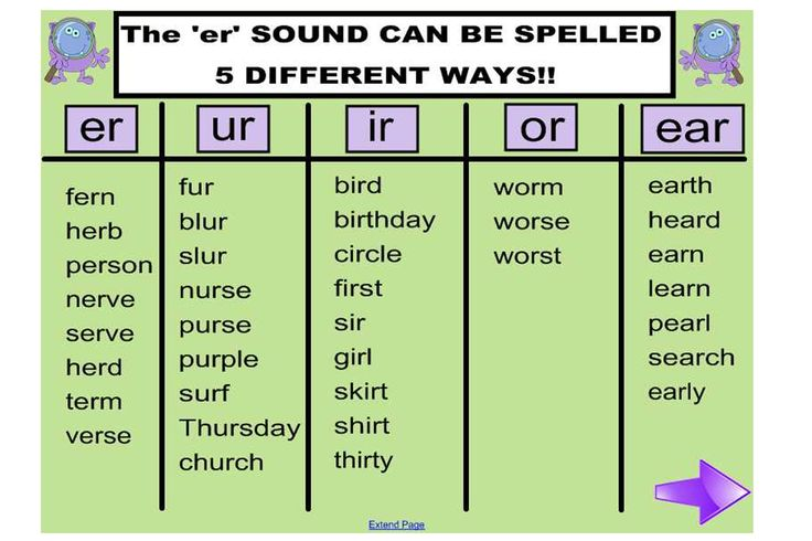 Explore some interesting spelling patterns in this fabulous IWB lesson.