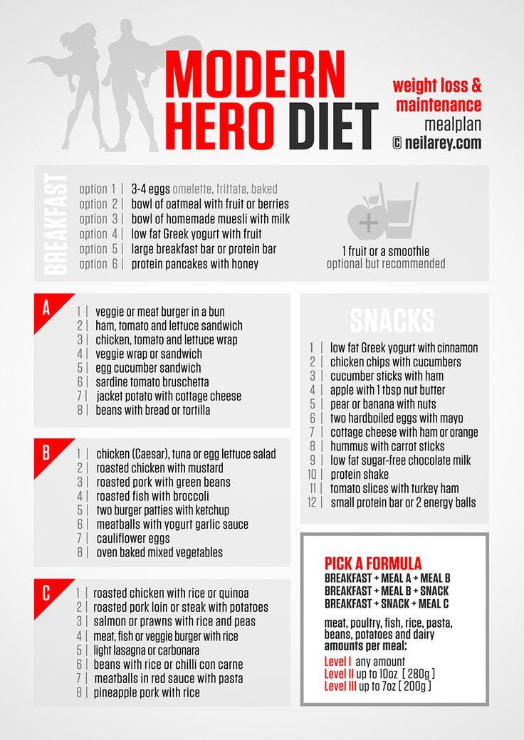 Modern Hero Diet