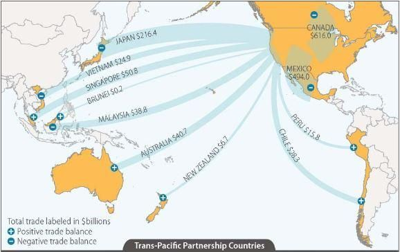 #auspol Trans-Pacific Partnership (TPP): A Trade Agreement You Should Care About