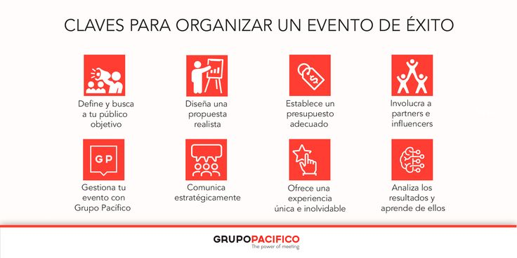 Nuestro equipo de Eventos nos ha contado su secreto para organizar cualquier tipo de encuentro con los mejores resultados.