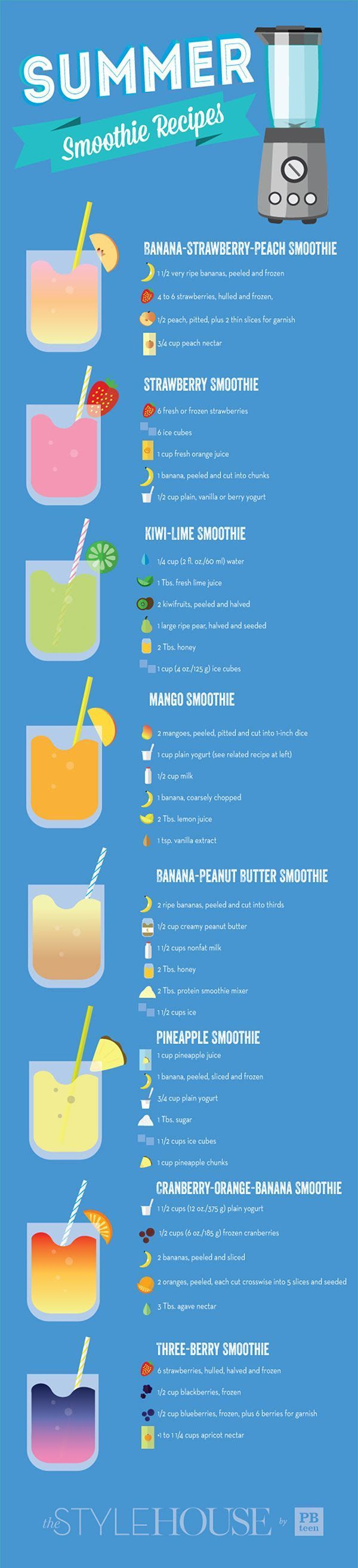 8 summer smoothie #recipes to keep you feeling fully refreshed! Come and see our new website at bakedcomfortfood.com!