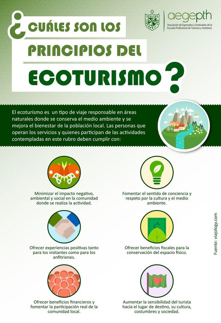 ¿Cuáles son los principios del Ecoturismo?