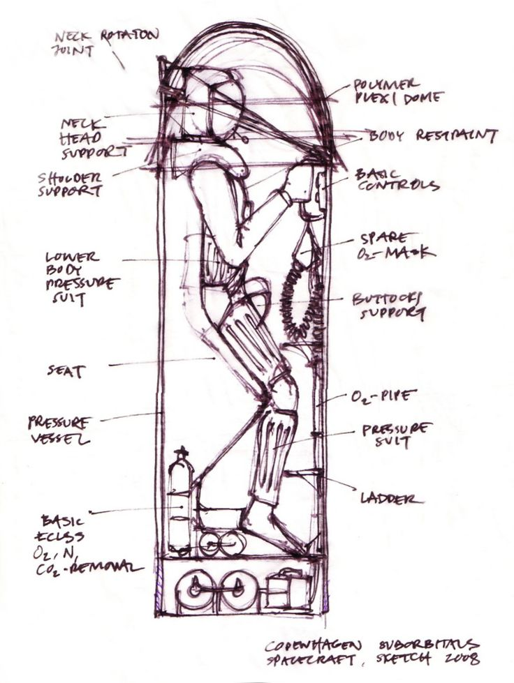 Concept of Tycho Brahe capsule