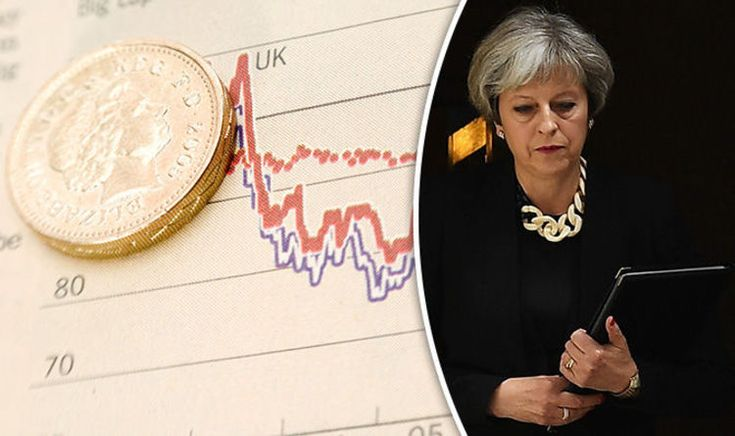 Pound to euro exchange rate: Sterling dips to 12-week lows at opening of election week