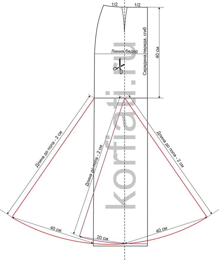 Моделирование клиньев годе на передней половинке юбки