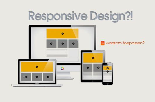 Responive Design websites