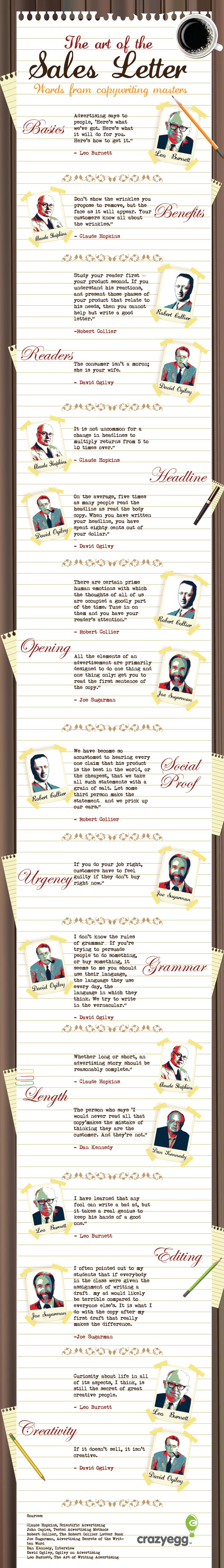 The Art of the Sales Letter [Infographic] More helpful how-tos about basic copywriting at http://www.nonprofitcopywriter.com/basic-copywriting.html.