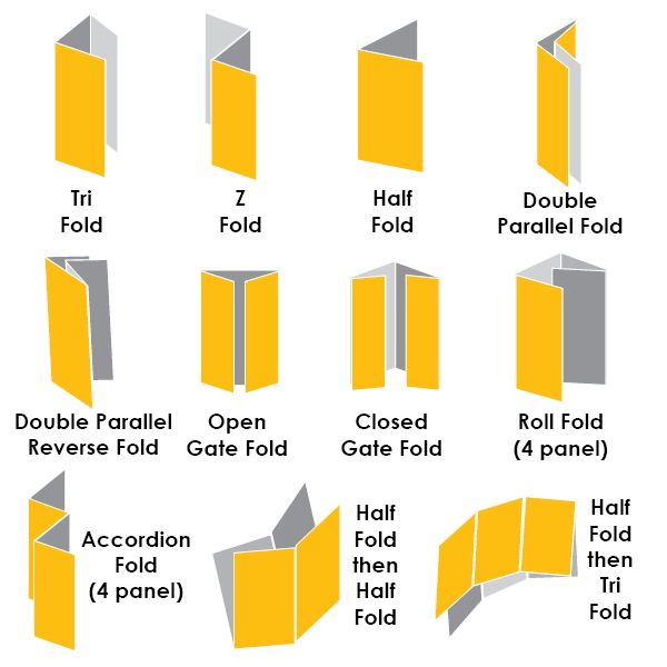 #Brochures #Folding #Guide - excellent for sharing with clients to illustrate what exactly it is they mean!