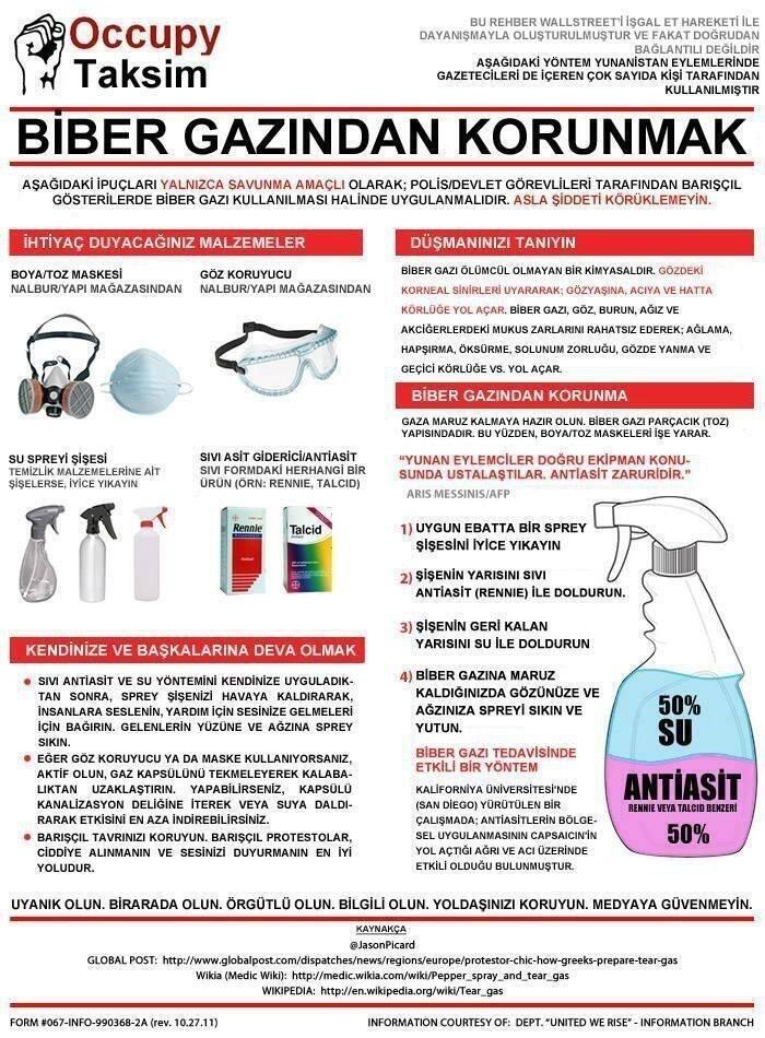 Biber Gazından Korunmak #OccupyGezi