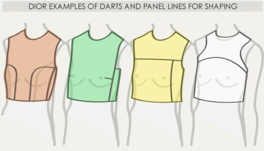 Bust Shaping with Panel Lines at Dior | The Cutting Class. Christian Dior, SS15, Haute Couture, Paris, Image 12. Dior examples of darts and panel lines for shaping.