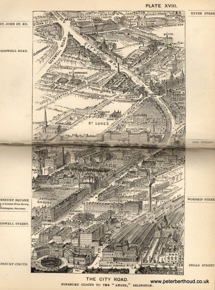 """The City Road - A bird's-eye view from Herbert Fry's """"London"""" (1891)"""