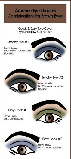 Arbonne Eye Shadow Combinations for brown eyes