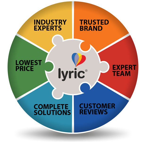 Lyric Labs has many years experience in providing technical translations for: Engineering specifications • Operating Manuals • Bill of Materials • Patents • CAD Drawings • Presentations • Catalogs • RFP Responses • E-Learning • Safety Manuals • Installation Manuals • Software and Hardware UI • Labels • Training Materials • Marketing Materials • Technical Proposals • MSDS and Data Sheets • User Guides • Multimedia audio and visual • Websites