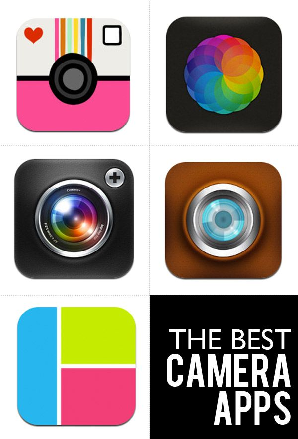 the best camera apps for bloggers