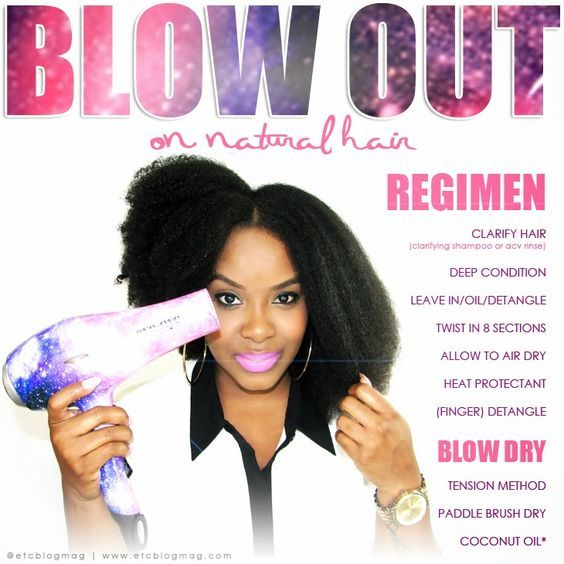 Et Cetera Blog Mag: Blowout on Natural Hair