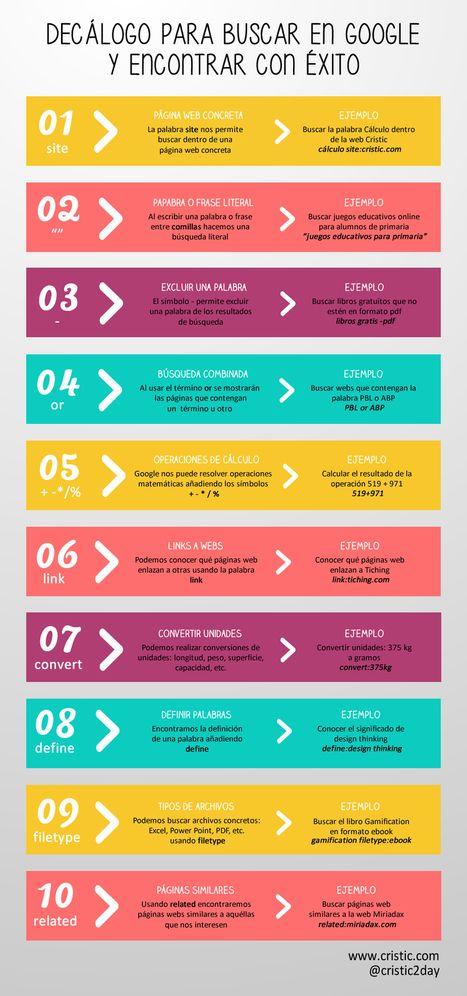 10 trucos para buscar en Google y encontrar con éxito   TIC & Educación   Scoop.it