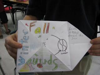 I've been using lots of foldables this year with good results.  It gets the students more focused on the organizational aspect of the information.  :)