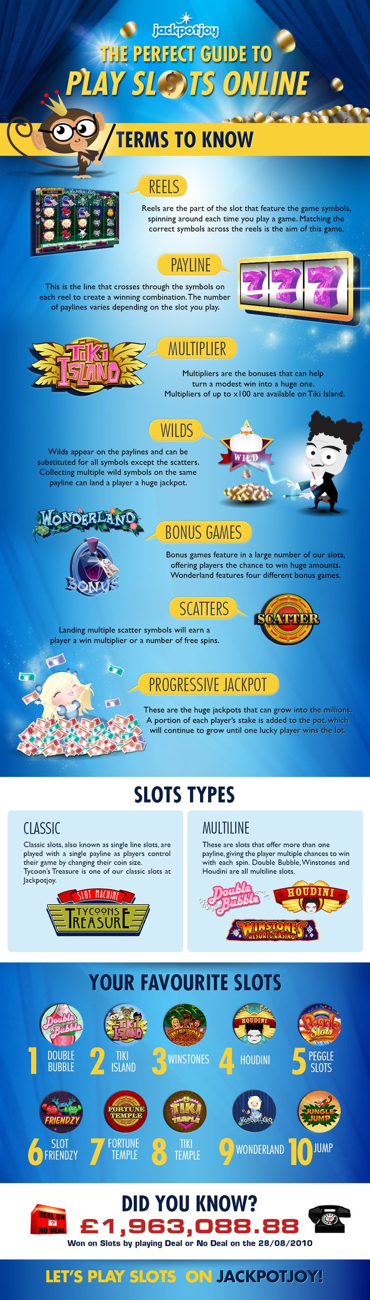 The Perfect Guide to Play Slots Online |