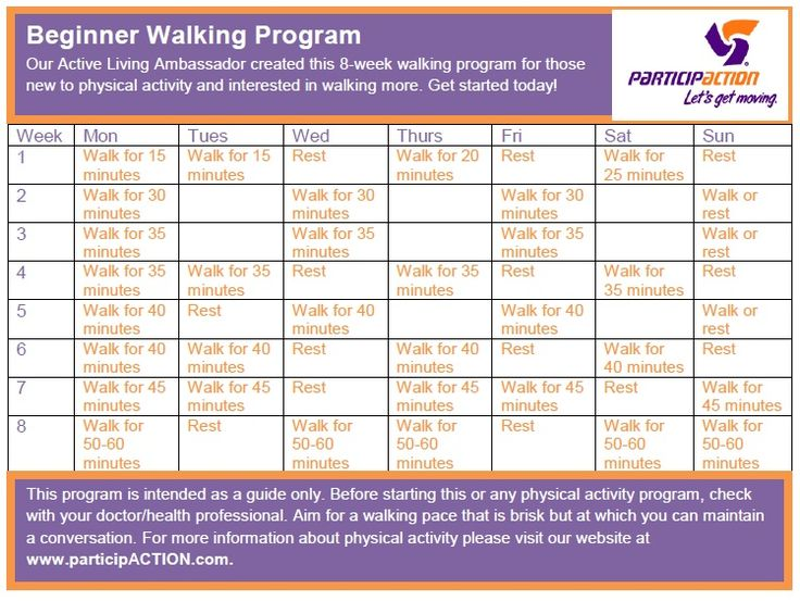 GREAT Scheduled Beginner Walking Program