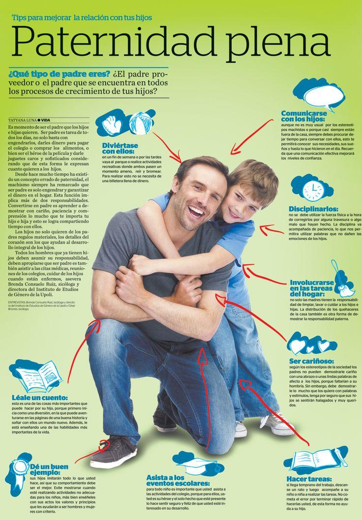Infografía sobre la paternidad: ¿qué tipo de padre eres? http://www.vitasalud.com/paternidad/