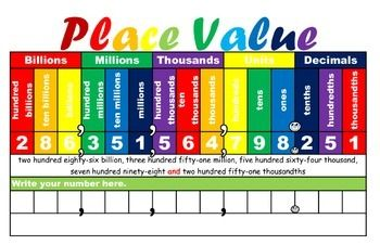 place value chart search and places on pinterest. Black Bedroom Furniture Sets. Home Design Ideas