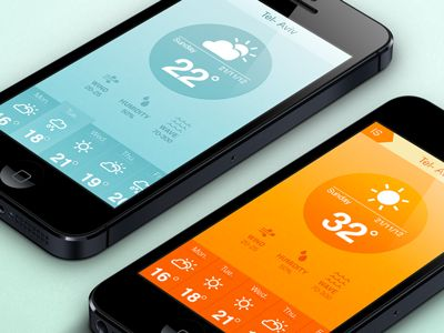 Weather app by Hila Peleg, nice use of colors, love the simplicity and smoothness