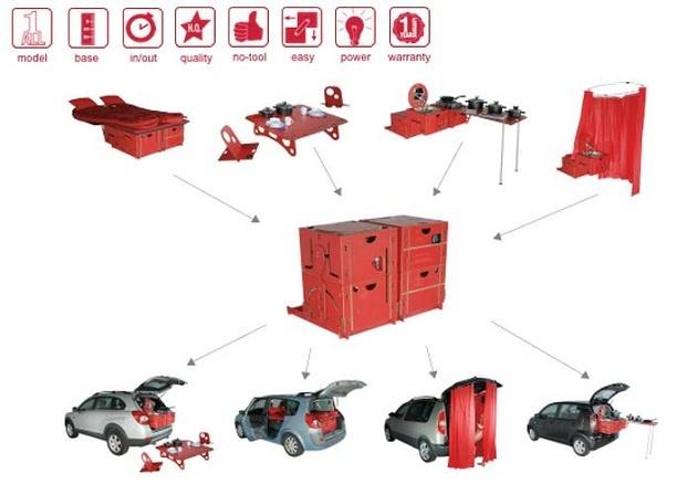 SwissRoomBox, convierte tu coche en una autocaravana