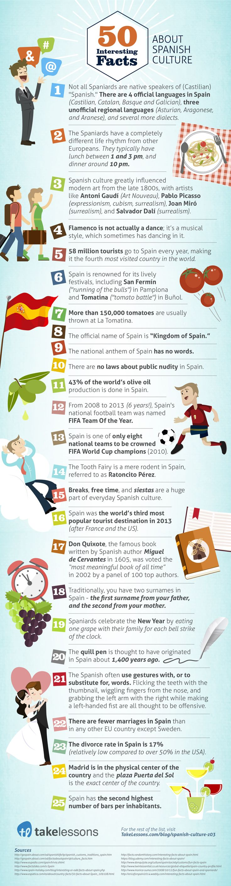 Great facts about the culture of Spain!