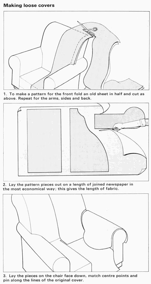 How to make loose covers with good tips on making patterns, e.g use old sheets
