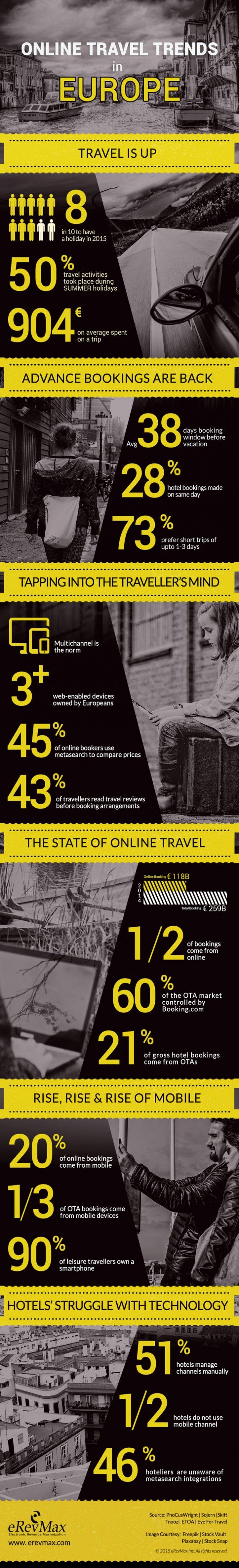 infographic-travel-trends-europe