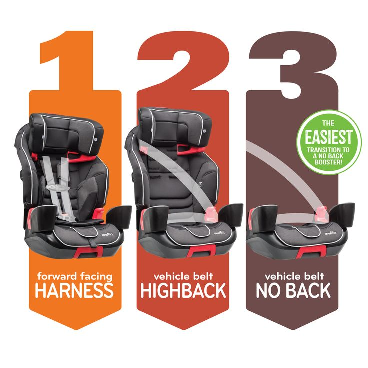 Baby Car Seats Booster Seat, What Type Of Car Seat Is Required For A 3 Year Old