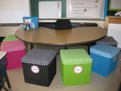 This is such a cute and organized way to create a guided reading table. It is not only colorful but it is a great way to have extra storage in the classroom! This wonderful idea meets teaching standard Element IV.4 for organizing and utilizing available resources to create a safe and productive learning environment. SO CUTE!