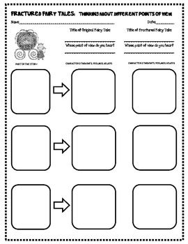 Examining Point of View with Fractured Fairy Tales - a TEACHER on a MISSION - TeachersPayTeachers.com