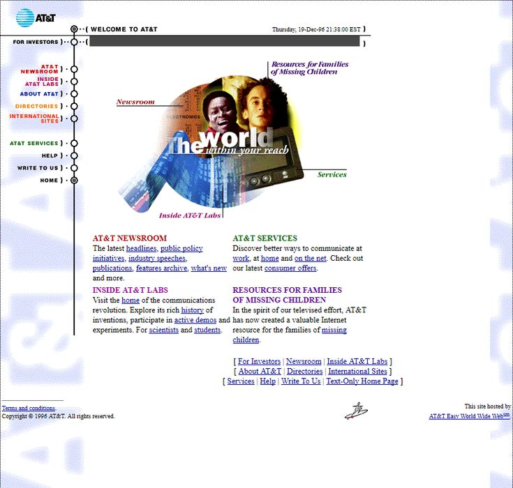 AT&T website in 1996