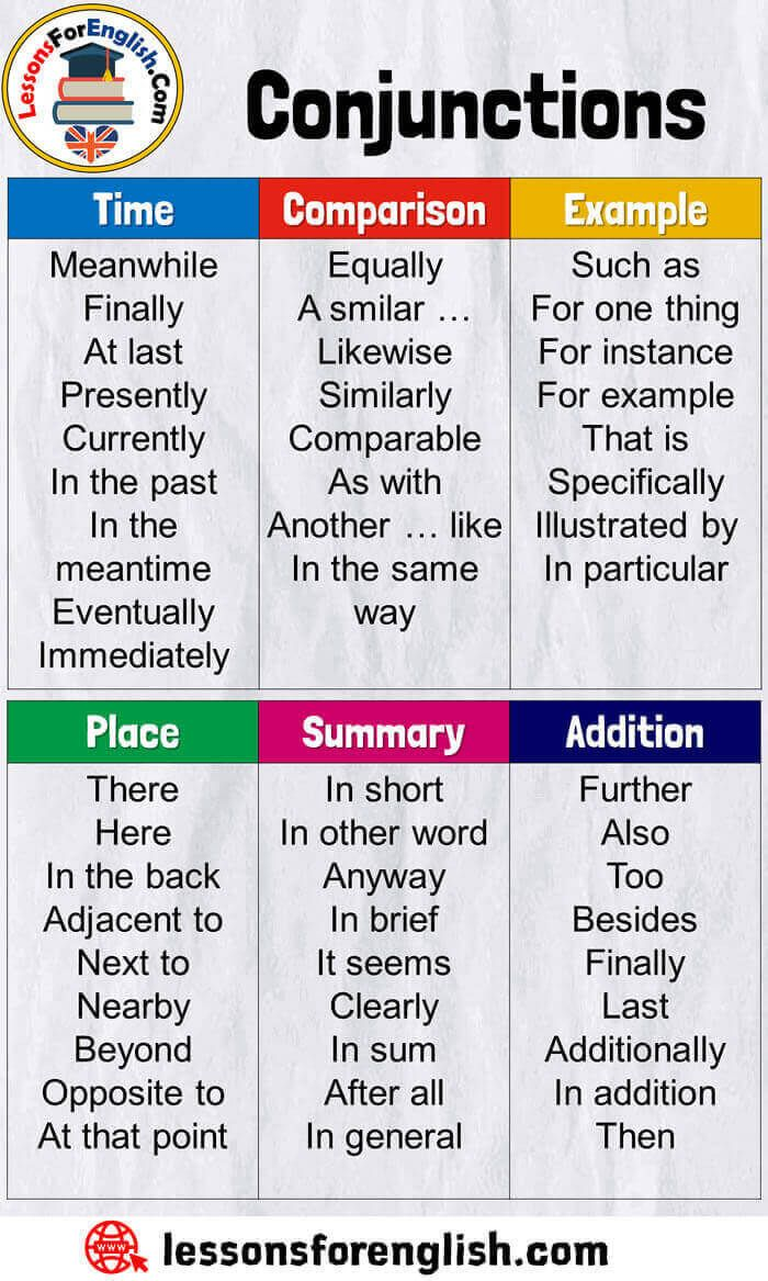 Conjunctions List In English Conjunctions With Time Conjunctions With Comparison Conjunc Good Vocabulary Words English Vocabulary Words Essay Writing Skills