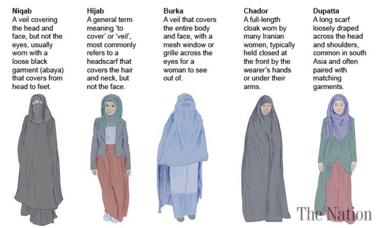 Niqab - choice vs conformity
