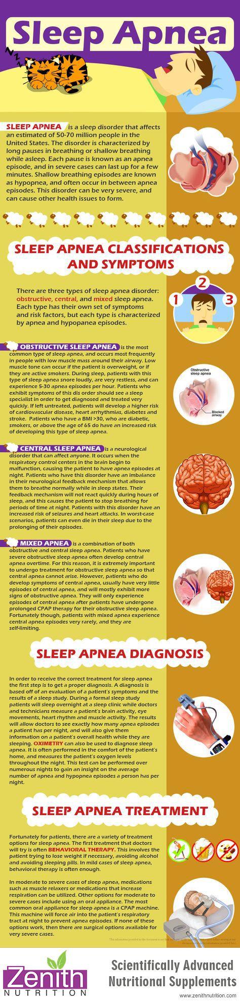 Sleep Apnea. Sleep Apnea classifications & symptoms - Obstructive sleep apnea, Central sleep apnea, Mixed apnea. Sleep apnea diagnosis. Sleep apnea treatment. Best supplements from Zenith Nutrition. Health Supplements. Nutritional Supplements. Health Infographics