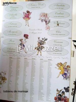 http://www.lemienozze.it/operatori-matrimonio/partecipazioni_e_tableau/fruitdamour-partecipazioni/media/foto/13  Tableau de mariage realizzato a mano