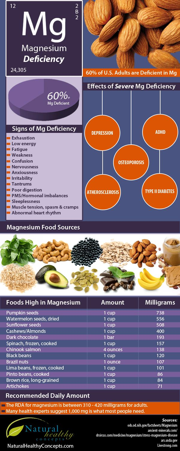 Magnesium Deficiency Infographic - Signs, Effects and Food Sources - Plus read about the ADHD/Autism Correlation