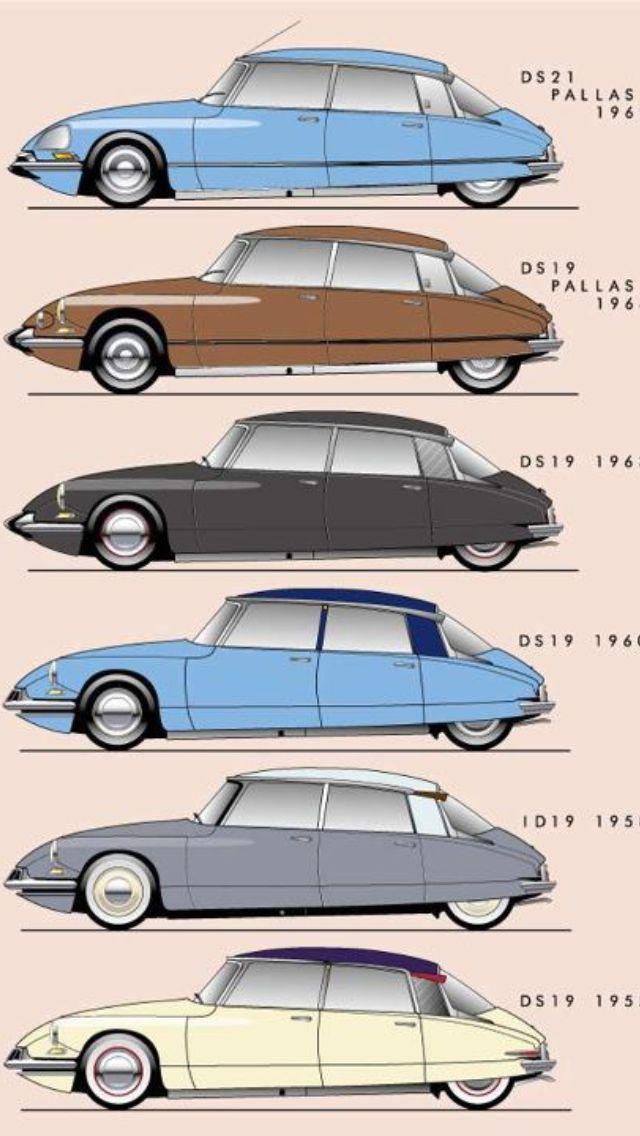 Évolution des Citroën DS. Voiture de mon grand père.