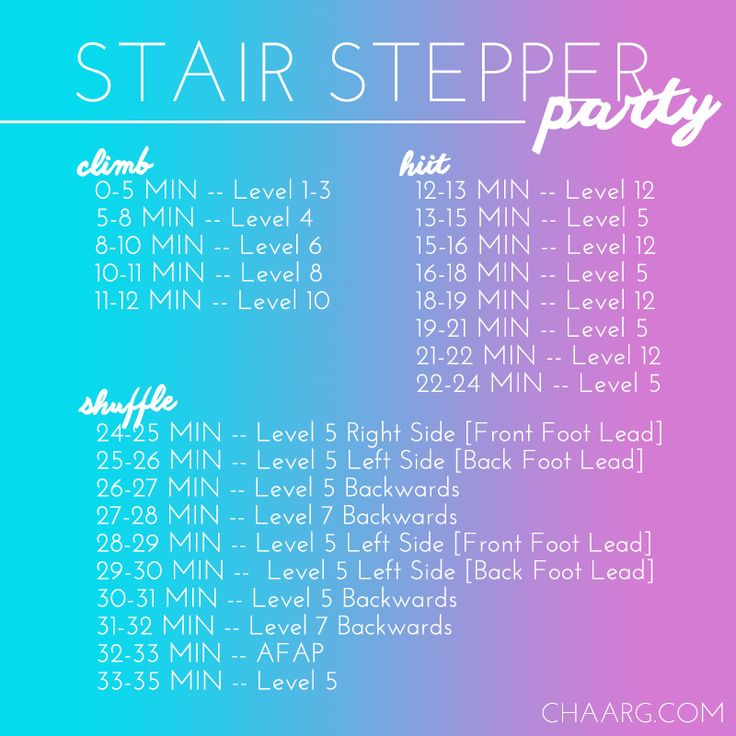 Happy Workout Wed! Today, we are fallin' in love with STAIRS. For those of you who have never tried the Stair Stepper before — you aren't alone. This workout was my first time ever trying it ++ I kind of dig it. It takes quite a bit of coordination, so make sure that you are …