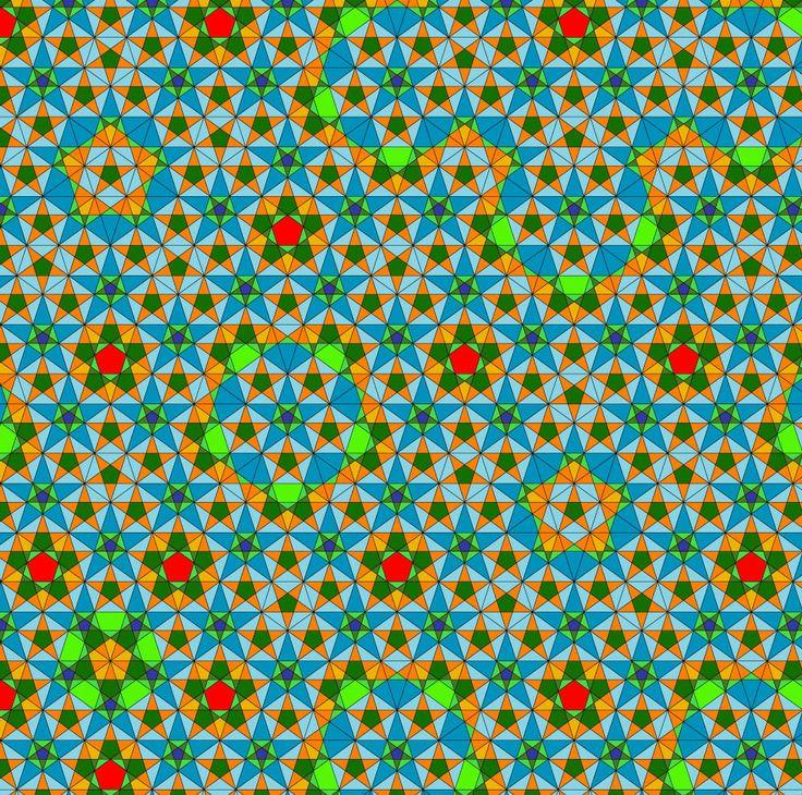 Les 81 meilleures images du tableau patchwork jardin de ...