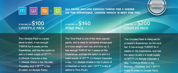 Wondering how much Le-Vel Thrive cost, ask me how you can get yours for FREE each month!!
