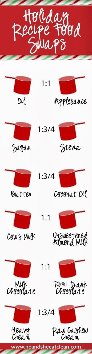 Holiday Recipe Food Swaps by heandsheeatclean: Save calories and make it healthier...#Infographics #Food_Swaps