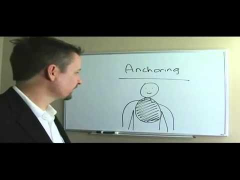 Anchoring NLP Practitioner Course with Steve G  Jones http://smb05.com/hypnosis-and-nlp-certification