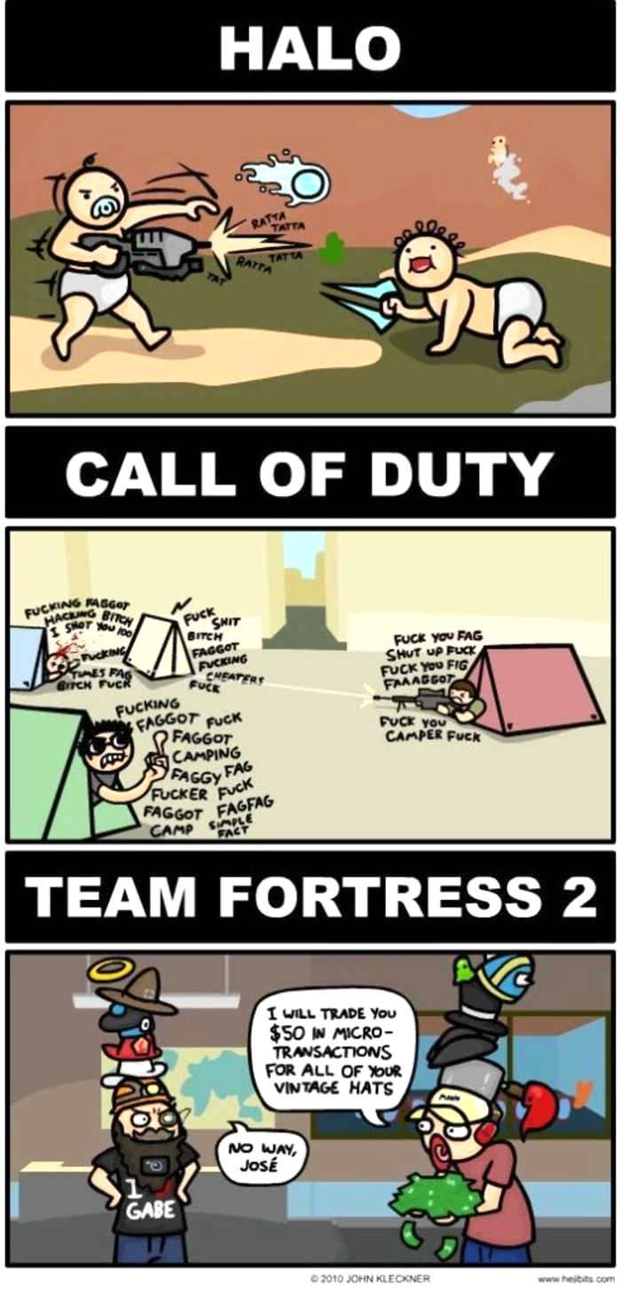 Funny call of duty 2 pictures download funny call of duty quotes - Modern Fps Games In A Nutshell