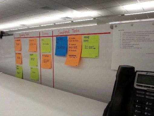 Update on Personal Kanban. Read now. http://buff.ly/2b0IMQz