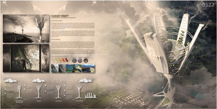 """eVolo 2016 Honorable Mention     Honorable Mention  Project by: Michael Militello, Amar Shah USA """"Cloud Craft: Rainmaking Skyscraper"""""""